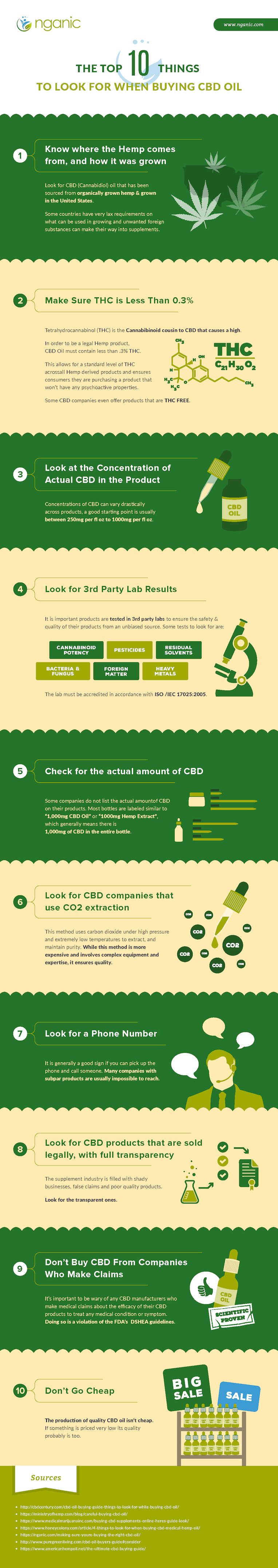 Top 10 things to look for when buying CBD Oil